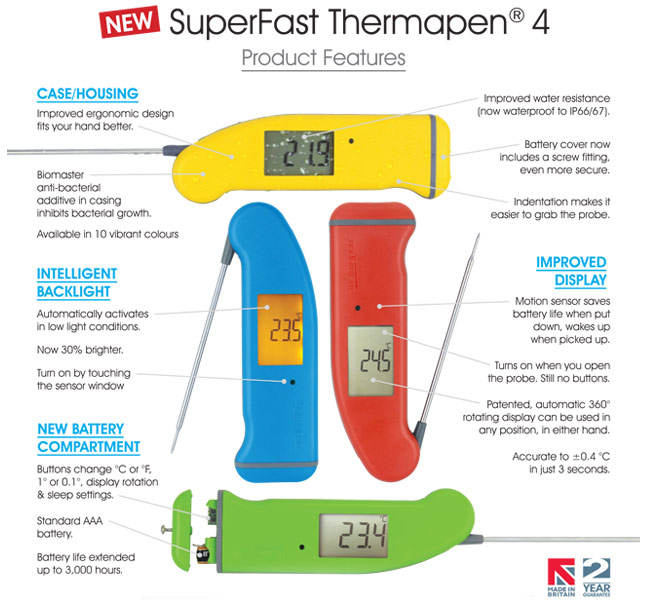 Thermapen Features